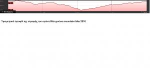 mpaxounia-race-2016