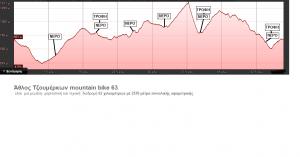 Άθλος Τζουμέρκων mountain bike 63